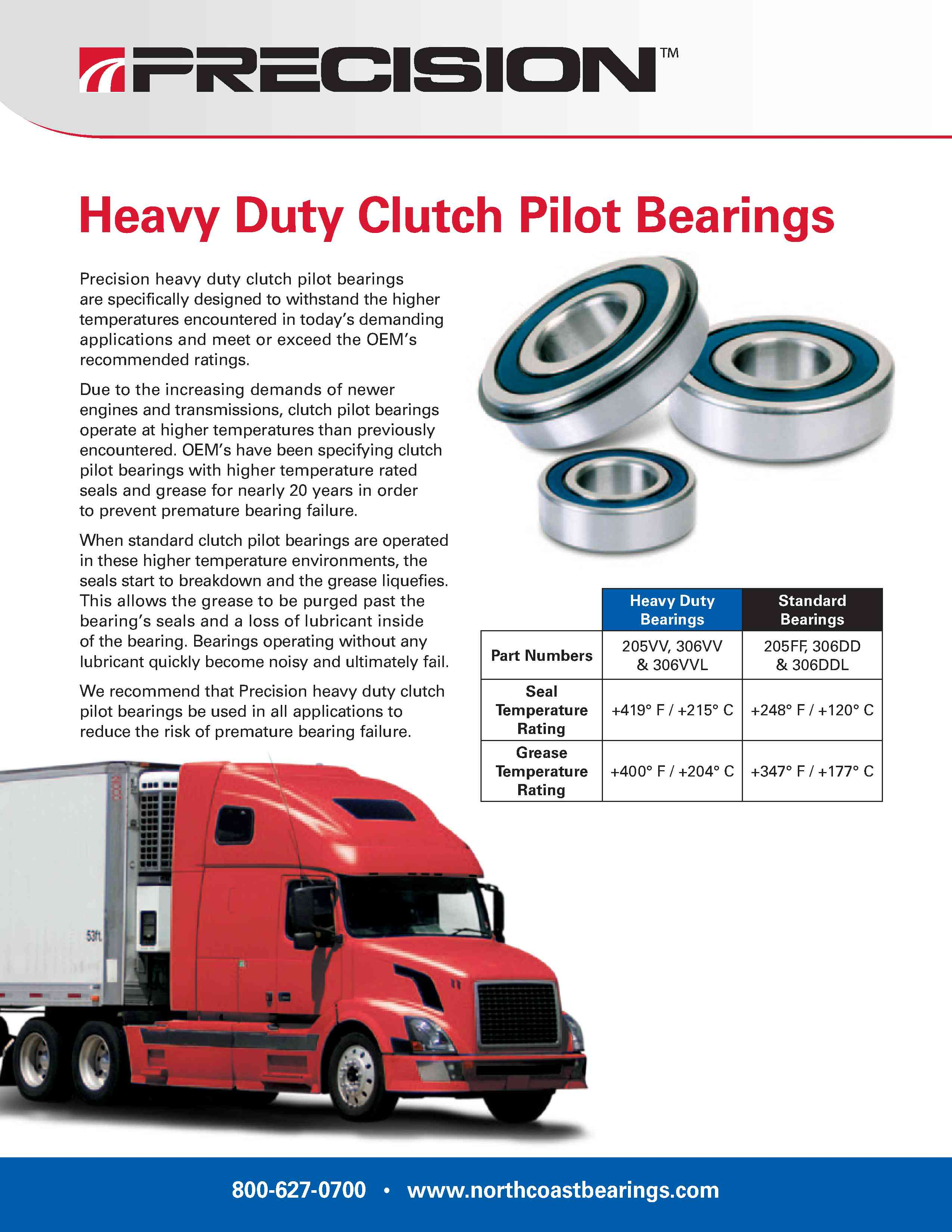 Precision Sleeve Bearings Precision Pilot Bearing Flyer Ncba